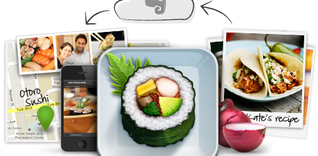 Aplicaciones… Evernote Food
